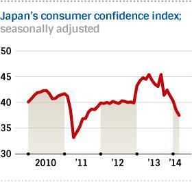 日央行:新銷售稅的負面衝擊在預料中;櫻花報告:9大區全體復甦 | 鉅亨網 - 稅收