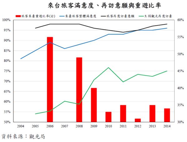 圖:元大寶華綜合經濟研究院提供。