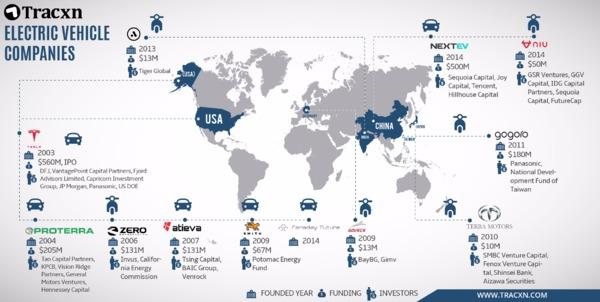 電動車市場迎戰國時代!特斯拉「四大」競爭者報你知 鉅亨網 產業