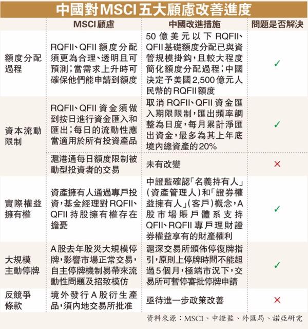 圖片來源:香港文匯報