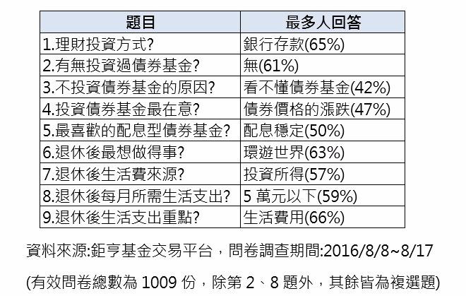 新兴市场债「三好一没有」 但小心高收债违约率升高