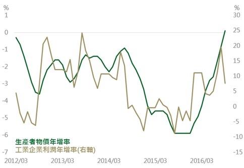 �亨投资雷达》墨比尔斯看好中国,你布局了没?