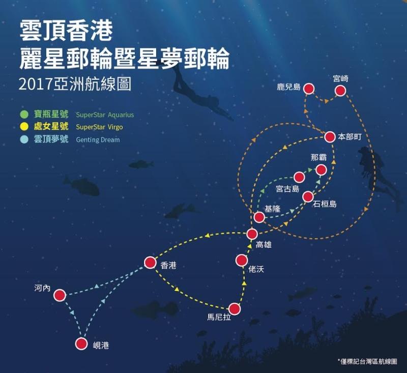 圖:雲頂香港提供。