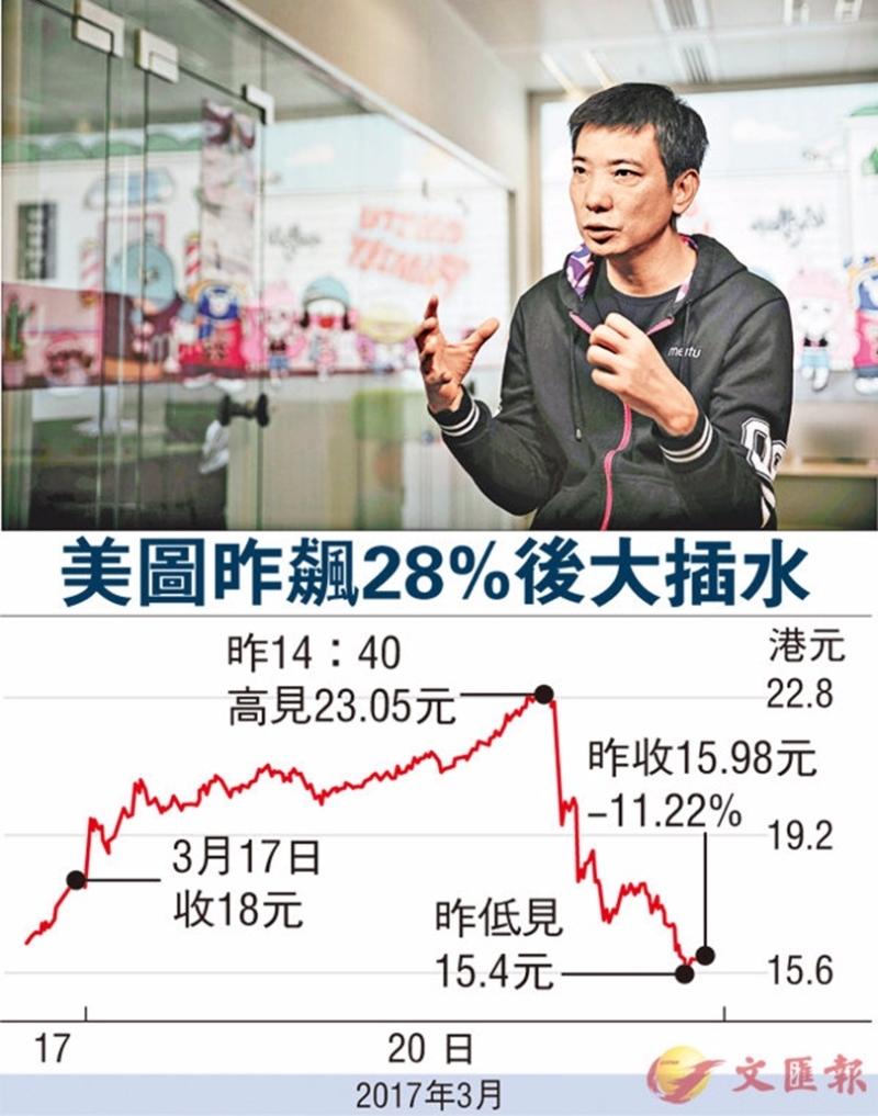 美圖在大陸的滲透率高,大陸投資者仍對該股有偏愛。圖為美圖主席蔡文勝。 圖片來源:香港文匯報