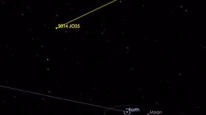 一顆較大的小行星將在4月19日飛掠地球。 (圖取材自NASA官網)