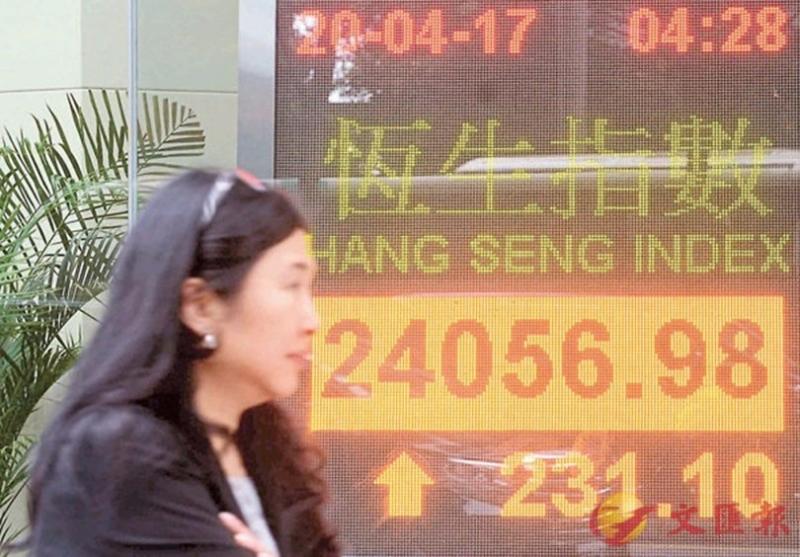 港股連跌3日後昨彈升231點,重返24000點大關,但成交減至684億港元。 圖片來源:香港文匯報