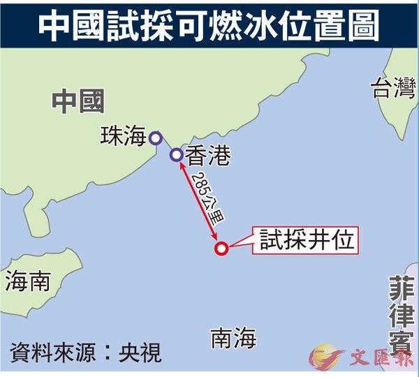 中國可燃冰藏量南海佔7成,10年後開採,恐掀南海爭端。 圖片來源:香港文匯報