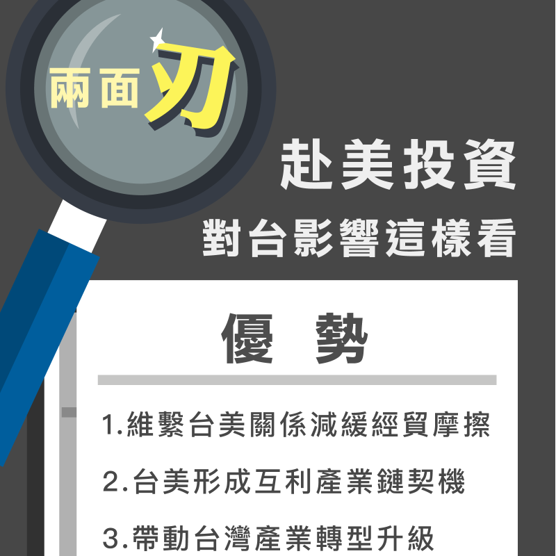 企業赴美投資潮 對台灣是福是禍?