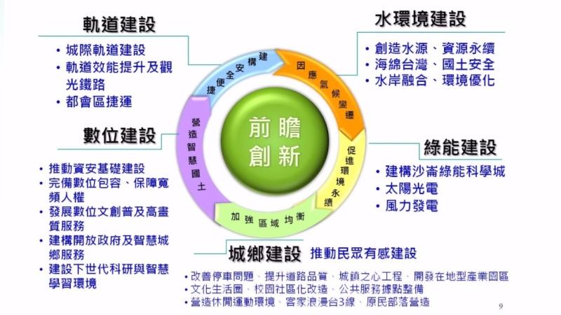 「前瞻基礎建設計畫」。(擷自行政院網站)