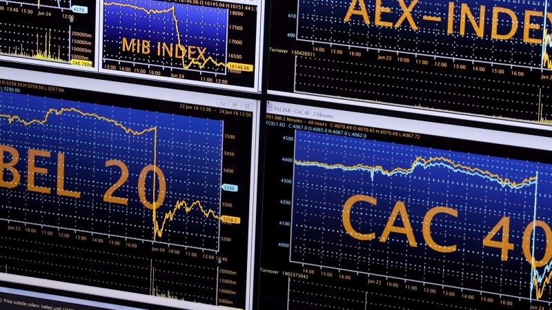 圖:AFP  歐洲股市週一小幅收高