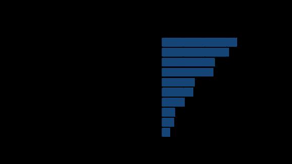 全球海運併購 (圖:AFP)