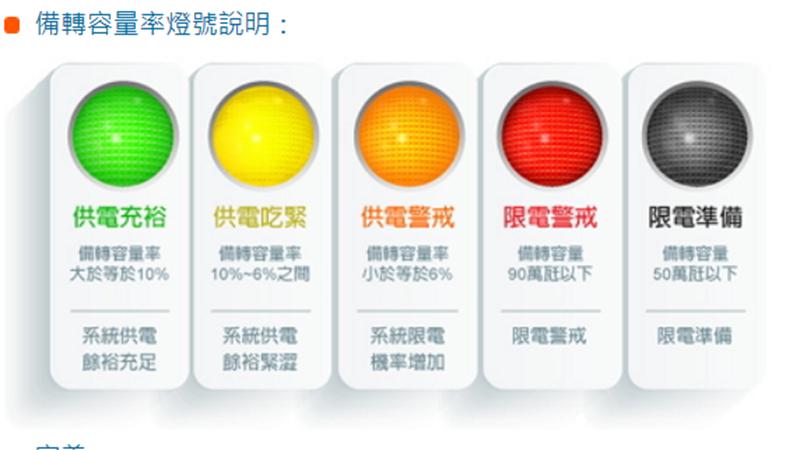 〈全台供電吃緊〉大林電廠新1號機加入發電 紅燈危機暫解