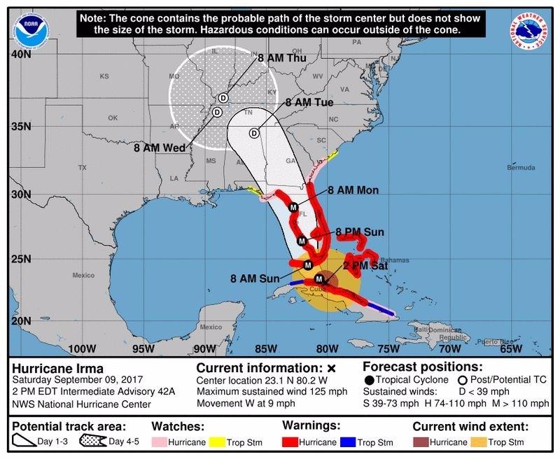 颶風艾瑪預測路線圖 圖片來源:alabamawx