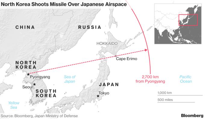 北韓試射飛彈越過日本領空。圖片來源:《彭博社》