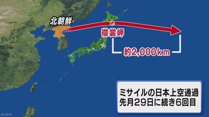 北韓今晨發射飛彈飛越日本北海道上空,落在襟裳岬以東2000公里的太平洋海域。(圖擷自NHK)