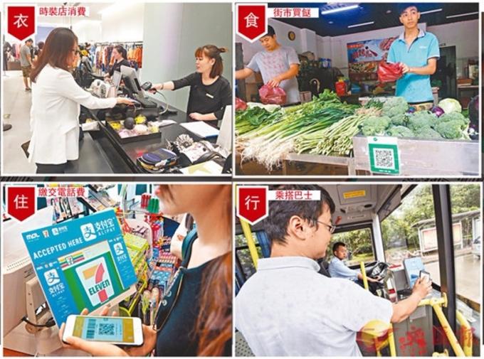 在中國食衣住行都可以用移動支付消費。 圖片來源:香港文匯報