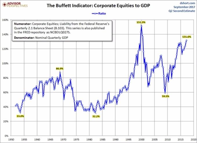 公司市值與GDP對比 / 圖:SeekingAlpha