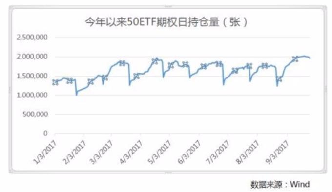 圖片來源:中國證券報