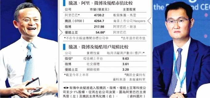 圖片來源:香港明報