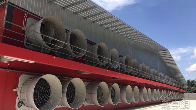 其祥南馬新雞場首期工程完工投產 明年產能將倍增
