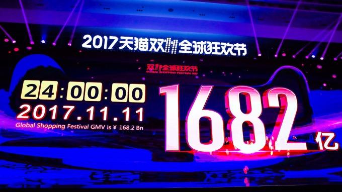 2017天貓雙11全球狂歡節單日商品交易總額再創新高。(圖:阿里巴巴提供)