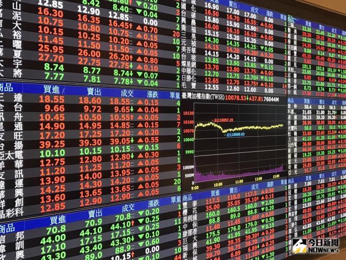 MSCI再調升權重台股開紅並重新站上10700點