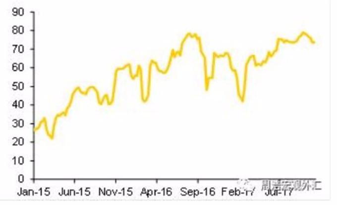 從「債券回購成交量」發現,國債利率在過去幾周內的連續上升,似乎也反映出「市場仍在選擇死守」。 (圖:華爾街見聞)