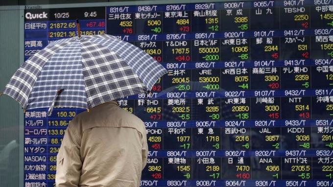 日股走勢(圖:AFP)