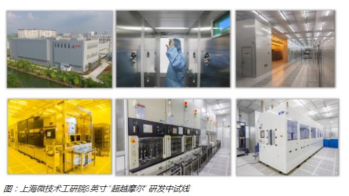 中國第一條8吋「超越摩爾」研發中試線通線成功
