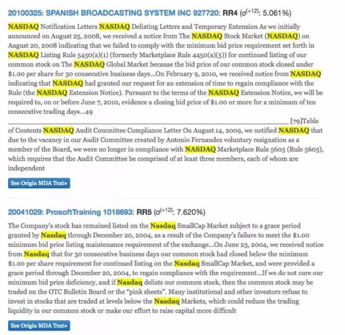 出現 Nasdaq 單字的企業財報,多為高風險等級 (RR5 或 RR4,後方括號內的百分比數值為股票報酬波動)。找找看, Nasdaq 常伴隨著 delisting 出現。資料來源│FIN10K: Financial Reports Analysis
