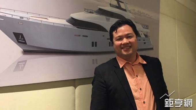 遊艇製造商東哥抽籤中籤率2.24% 凍結市場資金106億元