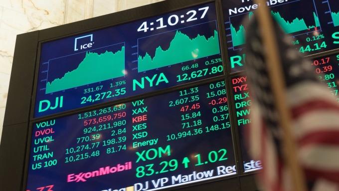 圖:AFP  美國股市震盪整理 中場漲跌互見