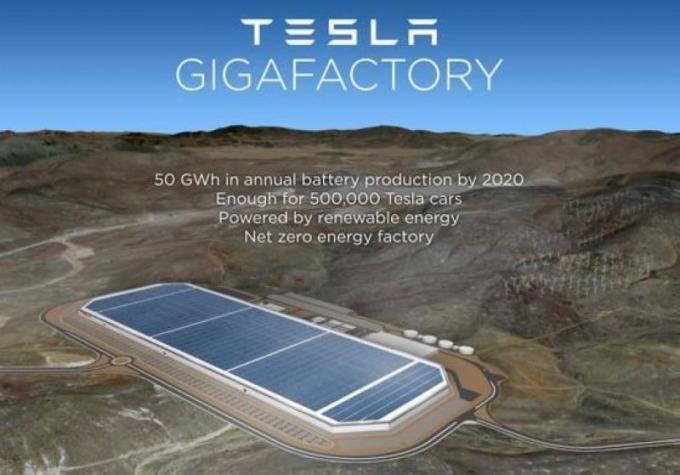 特斯拉和松下電器合作經營Gigafactory      (圖取自特斯拉)