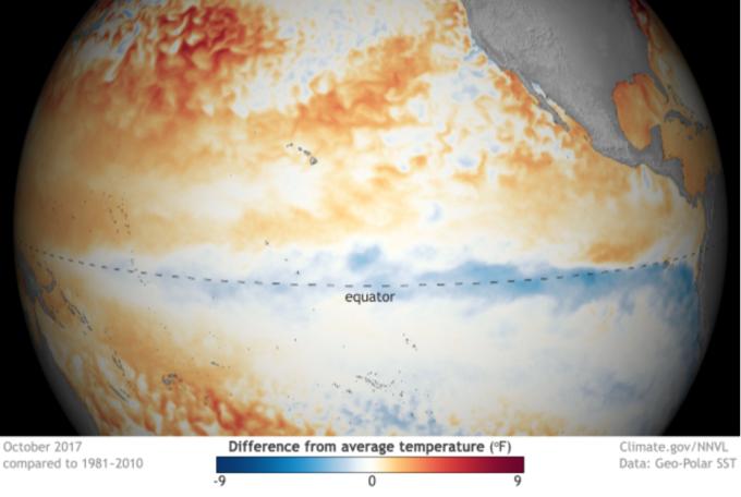 圖二:赤道附近海水溫度圖
