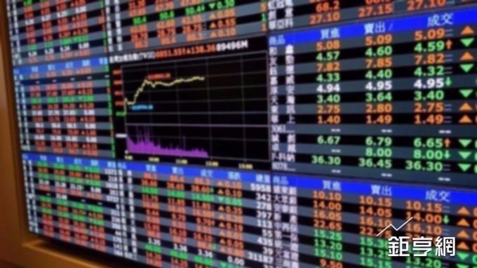 台股今日一度重回10400點。(鉅亨網資料照)