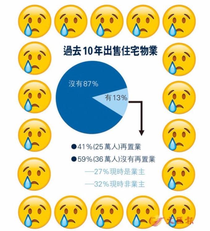 圖:香港文匯報