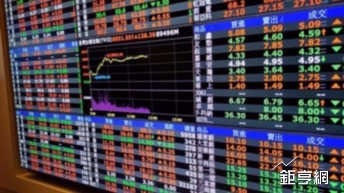台股盤中—權值股不同調 電子次族群、傳產股撐盤 力守10500點