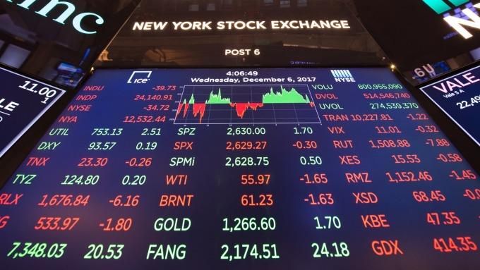 圖:AFP  美國股市週四中場大幅上揚