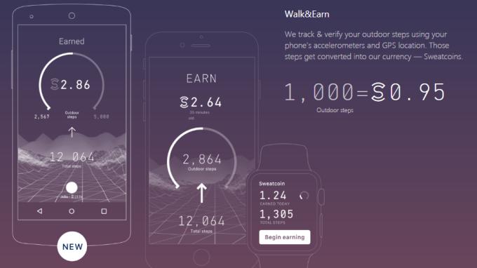 走越多、賺越多的虛擬貨幣「汗幣」 SweatCoin