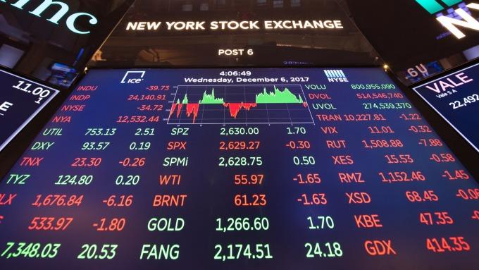 圖:AFP  美國股市週三劇烈震盪