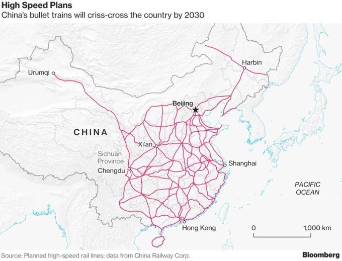 在2030年前中國的子彈列車