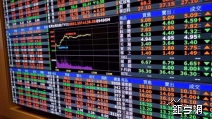 台股雞年每位股民賺進107.5萬元。(鉅亨網資料照)