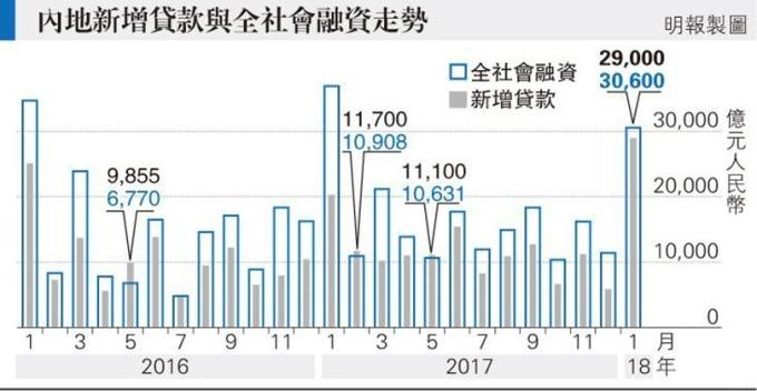 (圖:香港明報)