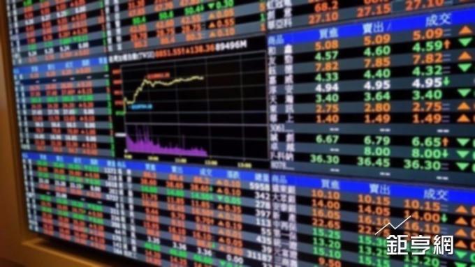 〈台股狗年開紅盤〉認購權證交投占比達87%創近期高 台勝科、大同買盤夯