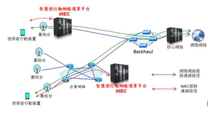 〈MWC展將登場〉經濟部帶隊 台廠大秀5G、VR、物聯網實力