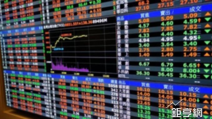 〈名師解盤〉金狗旺旺傳產金融接棒上 慎防美公債殖利率又來亂