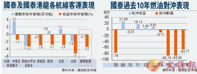 (图:香港文汇报)