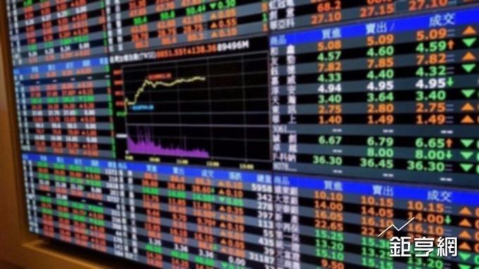 台股盤前─美股再跌衝擊日韓股 靠業績題材股各自表態