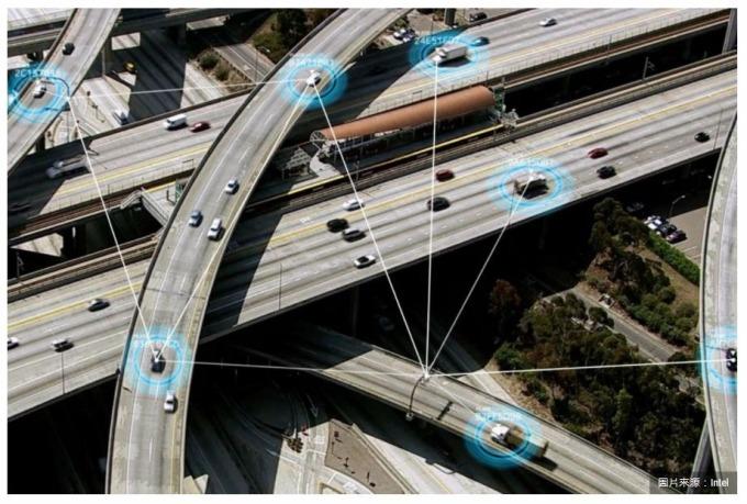 自駕車的關鍵,在於智慧與即時的感知傳輸,5G對汽車產業帶來的顛覆不僅止於技術,而是商業模式的升級,得以重新想像「共享」與「無人」的汽車產業未來。