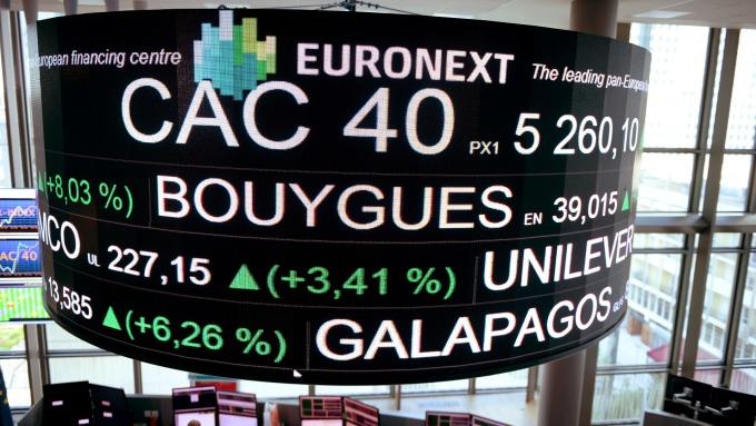週一歐股盤前交易中,指數期貨走揚。(圖:AFP)